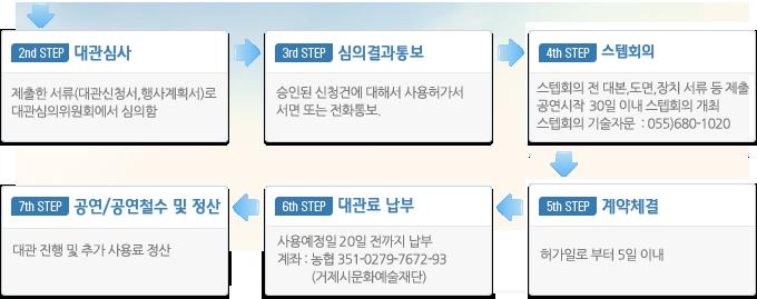 대관절차 2nd step_7th step까지
